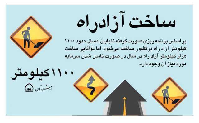 اینفوگرافی/ ساخت آزادراه