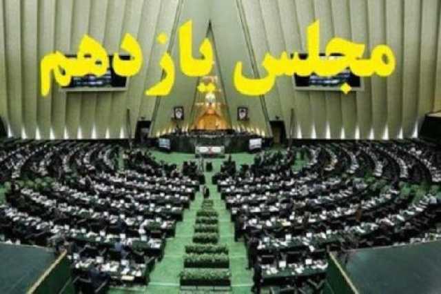 توقف رسیدگی به لایحه بودجه در مجلس به دلیل توافق مشکوک با آژانس