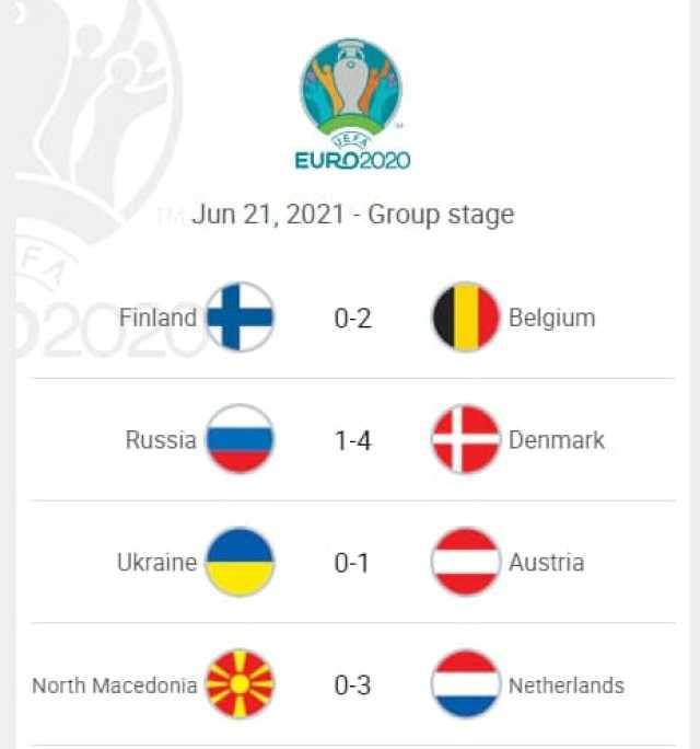 نتایج بازی های روز گذشته رقابتهای یورو ۲۰۲۰