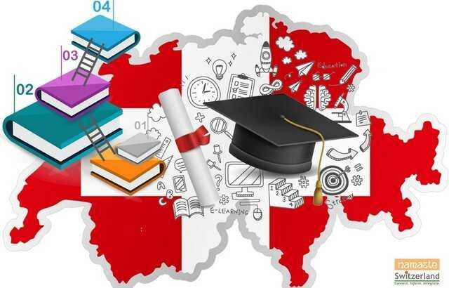 جدیدترین رتبهبندی دانشگاههای جهان براساس دستاوردهای آموزش عالی
