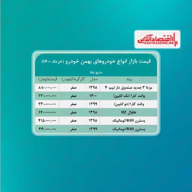 قیمت جدید خودروهای گروه بهمن + جدول
